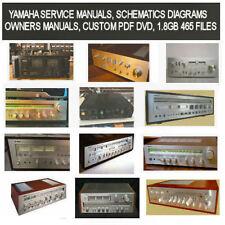 YAMAHA SERVICE MANUALS SCHEMATICS, OWNERS MANUALS, CUSTOM PDF DVD