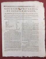 Déclaration droits de l'homme 1795 Guyane Cayenne Surinam USA Révolution Colonie