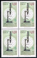CHILE 1982 STAMP # 1036 MNH BLOCK OF FOUR MEDICINE TB TUBERCULOSIS