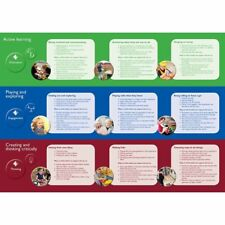 EYFS Characteristics of Effective Learning A3 Poster