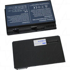 14.8V 5.2Ah Replacement Battery Compatible with Acer TM00742