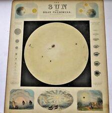 ** RARE ** Astronomical Chart The Sun & Solar Phenomena James Reynolds 1851