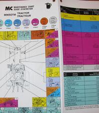 Kubota M96SDTM Tractor Maintenance Chart    2010