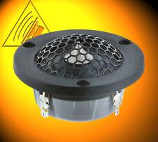 SCAN Speak planare r3004/602000 Illuminator