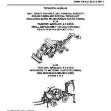 UNIMOG Mercedes Freightliner FLU419 SEE HMMH Steering Knuckle Bushing Kit [C2S3]