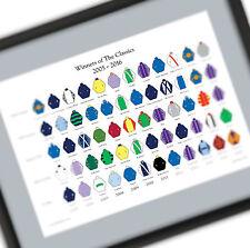 Gagnants de la British Classics, Horse Racing, courses, Propriétaires, entraîneurs, jockeys