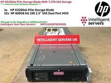 HP D2200sb PCIe Storage Blade With 7.2TB 10K 6G SAS Storage - AP880A