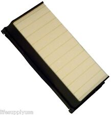 Replacement HEPA filter fit Electrolux Brisa EF100 Replacement Filter