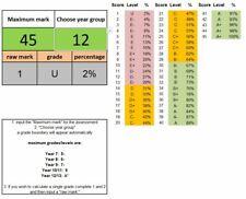 Universal grade boundary calculator software