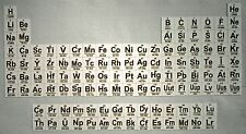 Complete Periodic Table -- Pack of 118 Eternal Element Wafers