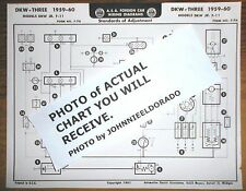 1959 1960 DKW THREE Series DKW Jr. F-11 Models AEA Wiring Diagram Chart