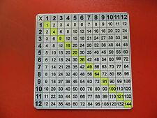 times table square SUMBOX MULTIPLICATION SQUARE Aluminium Coaster