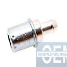PCV Valve 9828 Forecast Products