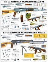 Color POSTER Of Soviet Russian AK & RPK74 Kalashnikov 5.45x39 Rifle LQQK BUY NOW