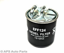 Mitsubushi Smart Fuel Filter NEW Replacement Service Engine Car Petrol Diesel