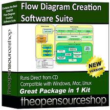 Flow Diagram Software Suite – Create Amazing Professional Presentation Flowchart