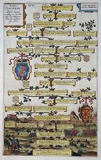 SPANIEN HERRSCHER ZU KASTILIEN NAVARRA ALBIZZI CHRISTIANORUM REGES NAVARRAE 1612