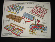 O946 AFFICHE SCOLAIRE AGRICULTURE CHARRUES HERSE SOL