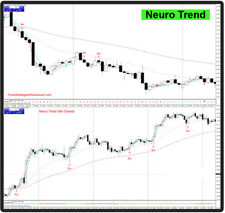 Forex Indicator Forex Trading System Best mt4 Trend Strategy - Neuro Trend