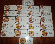 Pizza Fraction Flash Cards.  Preschool Math Numbers Flash Cards.  Fraction fun.