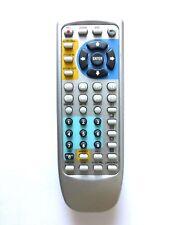 UNKNOWN BRAND CCTV RECORDER REMOTE CONTROL