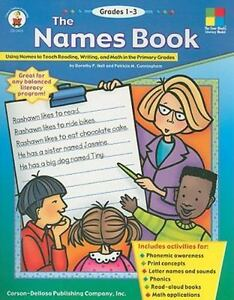 Names Book [ Hall, Dorothy P. ] Used - Acceptable