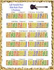 LEFT HANDED BASS SLIDE RULE CHART - 5 POSITIONS