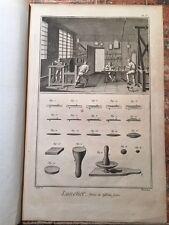 Enciclopedie Diderot 1752-1770: Lunettier, Fabbricatore di lenti, 4 Tavole