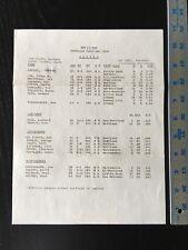 Vintage 1959 Portland Beavers Baseball Team Roster/Schedule Rare! 21919