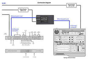 Synergy100 to Blackmagic Atem Production Switcher Controller (Interface Adapter)
