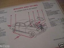 MERCEDES 190 B ponton, shell lubrifiants et pflegeplan