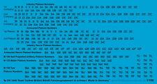 Peddinghaus 1/100 3466 Team Yankee British Baor Fahrzeugnummern para Inglés PA