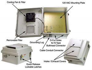 Projector Enclosure Cabinet Box w/ Cooling Fan 120 VAC OUTDOOR Weatherproof