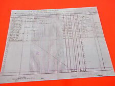 "Dayton Joint Tracks Railroad Co. Payroll Record - August, 1889 measures 8"" x 10"""