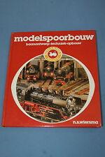 Modelspoorbouw Wiersma NL