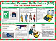 POSTER automatico esterno defibrillatori per untrained personale-AED - 59cmx42cm