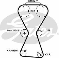 Timing Belt 5255XS GATES for MITSUBISHI MITSUBISHI LANCER IV EVO IV