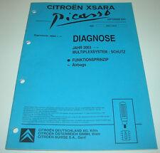 Werkstatthandbuch Citroen Xsara Picasso Diagnose Airbags ab Baujahr 2003!
