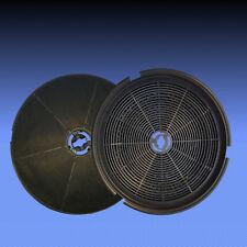 SPARSET 2 Aktivkohlefilter Kohlefilter Filter für Electrolux-Gruppe TW 150