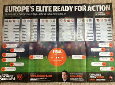 Evening Standard EURO 2016 Double Sided wall chart BRAND NEW