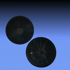 2 Aktivkohlefilter für Dunstabzugshaube Respekta CH 0112 IX , CH 0113 IX RH