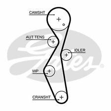 Fits Peugeot RCZ 2.0 HDi 163 Genuine Gates Camshaft Timing Belt
