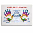 REFLEXOLOGY HAND MASSAGE WALLET SIZE REFERENCE CARD Chart Pocket Acupressure