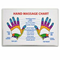 REFLEXOLOGY HAND MASSAGE WALLET SIZE REFERENCE CARD Chart Pocket Acupressure