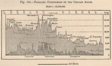 Parallel Cordilleras of the Chilian Andes. Chile 1885 old antique map chart