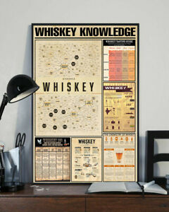 Whisky Knowledge Home Decor Wall Art Wine Poster