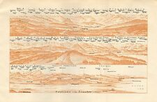 1927  VINTAGE MAP-TYROL- PANORAMA FROM PFANDER