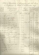 Stato di Consistenza del Magazzino della Pia Casa di Beneficenza di Lucca 1887