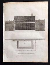 Antigüedad 1800 impresión constructores revista de diseño de arquitectura para un LIII Estufa