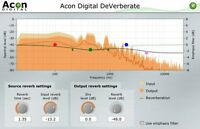 Acon Digital DeVerberate Professional Reverb Adjustment Tool Software(E-delivery